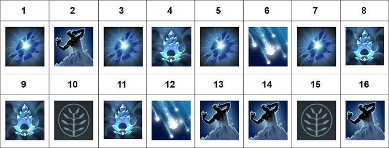 panduan-hero-dota-2-crystal-maiden-skill-build-new