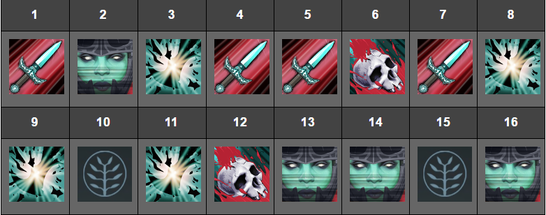 panduan-hero-dota2-phantom-assassin-skill-build