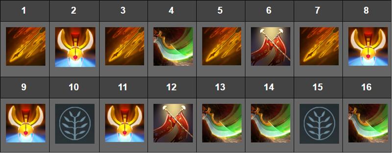 panduan-hero-dota-2-legion-commander-skill-build
