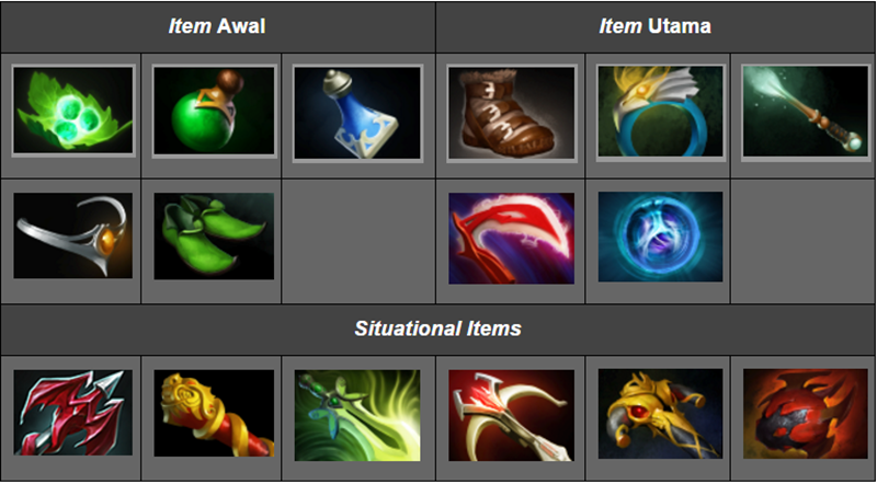 panduan-hero-dota-2-weaver-item-build