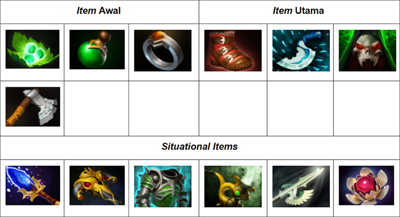 panduan-hero-dota-2-slardar-item-build-new