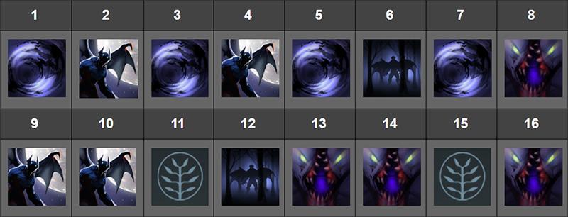panduan-hero-dota-2-night-stalker-skill-build