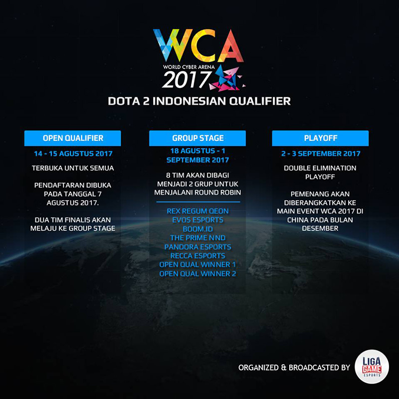 kualifikasi-indonesia-WCA-2017-Dota-2-format