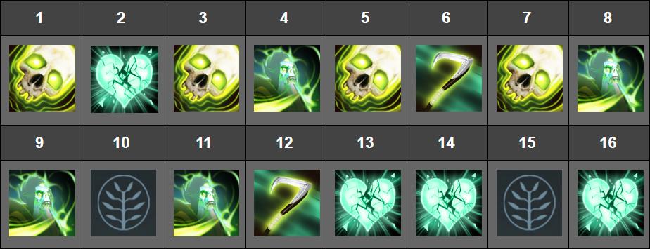 panduan-hero-dota-2-necrophos-skill-build