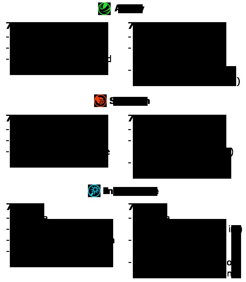 patch-713-dota-2-atribut