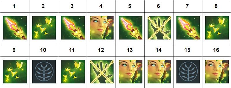 panduan-hero-dota-2-enchantress-skill-build-727