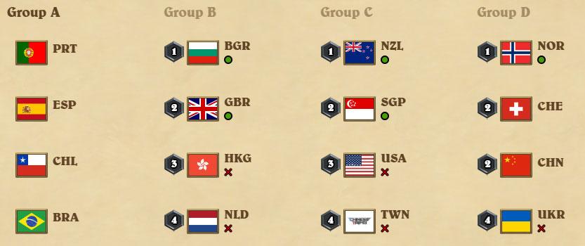 HGG-fase-kedua-grup