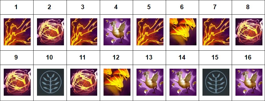 panduan-hero-dota-2-shadow-shaman-skill-build