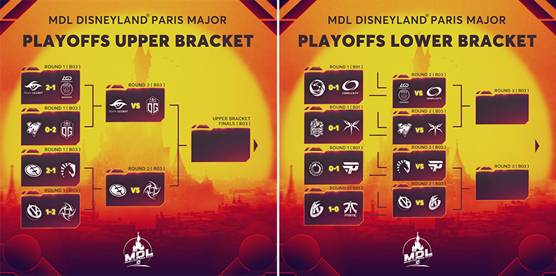 babak-pertama-playoff-mdl-major-2019-bracket