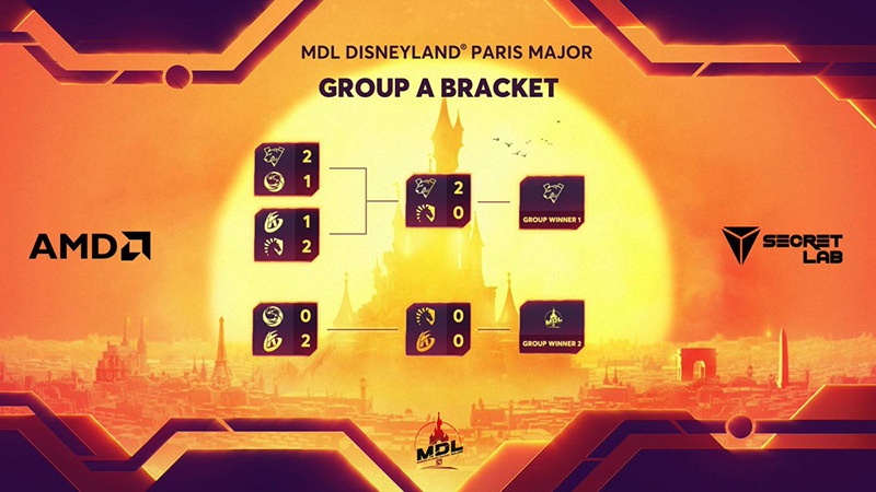 rekap-fase-grup-mdl-disneyland-paris-major-a