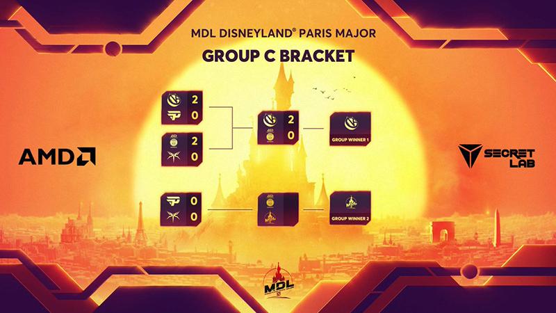 rekap-fase-grup-mdl-disneyland-paris-major-c