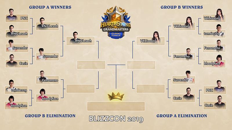 vkliooon-juara-grandmaster-featured