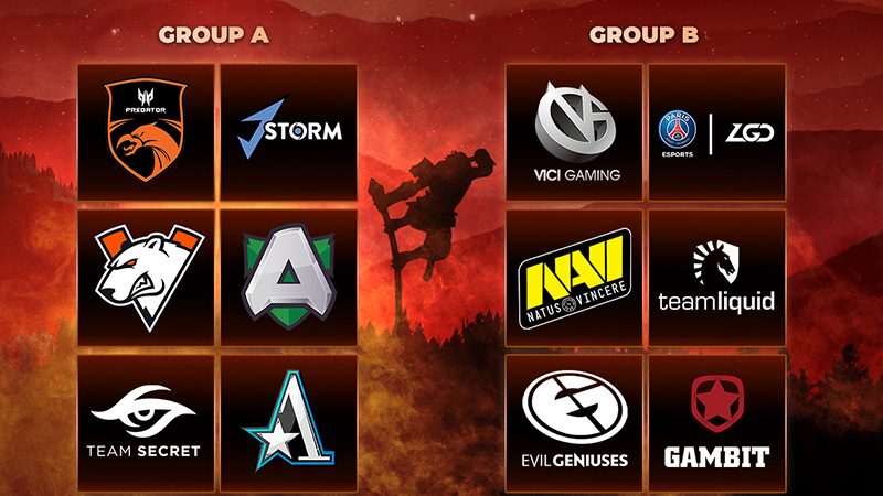 Inilah Pembagian Grup ONE Esports Dota 2 World Pro ...