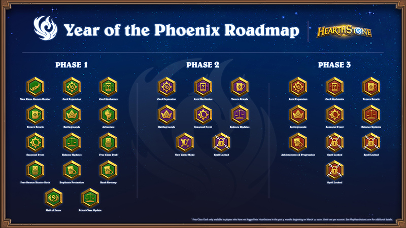 rangkuman-year-of-the-phoenix-roadmap