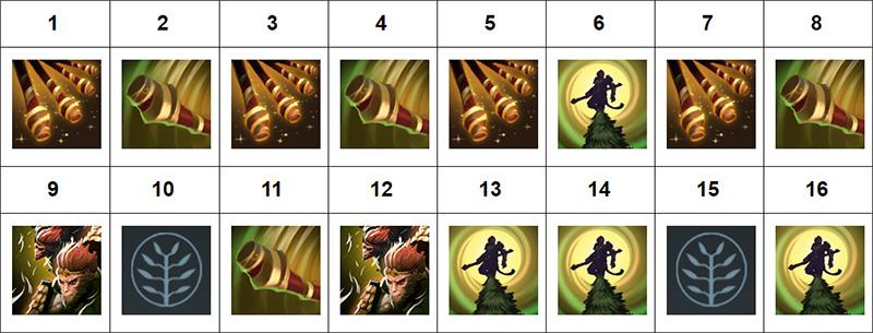 panduan-hero-dota-2-monkey-king-skill-build