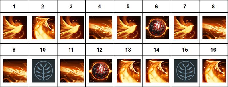panduan-hero-dota-2-phoenix-skill-build